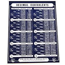 Decimal Equivalent Conversion Chart Atlas Press Co Decimal Equivalents Chart Machinist Lathe Tool Shop Poster