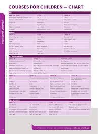 Page 20 Of Macmillan Argentina 2017 Catalogue