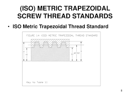 Metric Acme Thread Size Chart Department Of Mechanical And Manufacturing Engineering Ppt