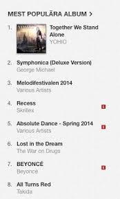 Top Charts Itunes 2014 Itunes No 1 Peter Kvint Official Website