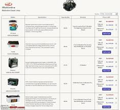 Amaron Battery Application Chart Pdf Www Bedowntowndaytona Com