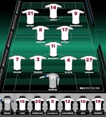 Bulls Depth Chart 2013 Depth Chart New York Red Bulls Mlssoccer Com