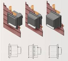 gas fireplace exterior vent cover breathtaking outside vent found throughout gas fireplace exterior vent cover ideas