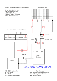 solar power system design part iii benisland off grid pv diagram