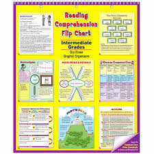 42 Nice Accelerated Reader Points Chart Home Furniture