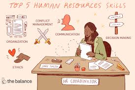 Management Skills List For Resume Important Human Resources Skills For Resumes