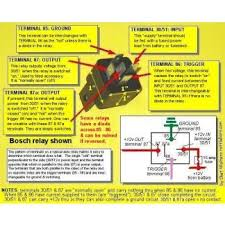dual horn relay diagram wiring diagram simonand horn relay wiring motorcycle at Bosch Horn Relay Wiring Diagram
