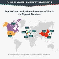 Videogame Statistics Digital Video Game Trends And Stats For 2019
