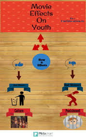 a short discussion on effect of cinema on youth of present  untitled infographic