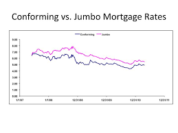 Jumbo Loan Interest Rates Jse Top 40 Share Price