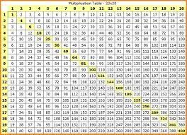 Image Result For Multiplication Chart Multiplication Table