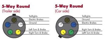 trailer wiring diagrams johnson trailer co similiar 6 prong 6 Pole Wiring Diagram wiring diagram prong trailer plugdiagraminspiring auto wiring wiring diagram for 6 way plug 6 pole motor wiring diagram