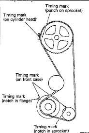 trying to time a mitsubishi 4g64 engine, 2 4 l, in a 1992 dodge ram mitsubishi 4g64 engine diagram full size image