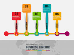Startup Timeline Template Infographic Timeline Vector Design Template Can Be Used For