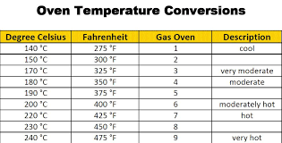 Gas Oven Temperature Conversion Chart Baking Temperature Conversion Oven Temperature Conversion