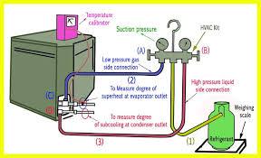 Refrigerant Charging Step By Step Procedure Refconhvac Com