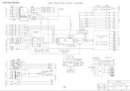 Harman kardon hk395 wiring diagram 34 990x1530 · harman