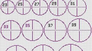 7 Pixel Circle Chart Pixel Circle Chart Www