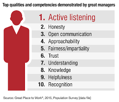 What Makes A Great Manager Key Skills And Characteristics Great