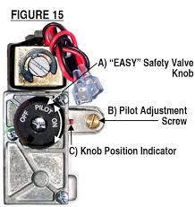 this control valve with solenoid is used with remote controlled receiver and transmitter