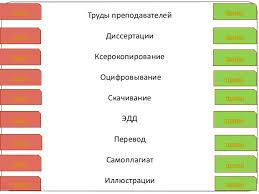 авторское право Лицензия creative commons 8 Труды преподавателей Диссертации Ксерокопирование