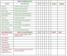 Editable Chore Chart For Adults 28 Best Adult Chore Chart Images Adult Chore Chart Clean