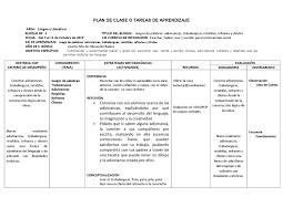 planeamiento de clases plan de clase juegos de palabras by maria elena quevedo flores issuu