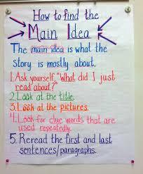 Main Idea 2nd Grade Reading Teaching Main Idea Ela