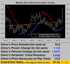 Silver Baby Kitco News