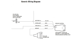 trailer brake control wiring diagram kiosystems me Telma Retarder Switch brake controller wiring diagram inspirational trailer within control