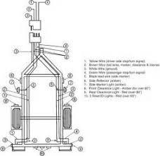 pj trailers trailer plug wiring readingrat net Pj Wiring Diagram pj trailer wiring diagram images wiring diagram for a trailer pj, wiring diagram pj trailers wiring diagram