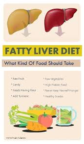 Fatty Liver Diet Chart In Telugu Fatty Liver Diet Menu Chart What Kind Of Food Should Take