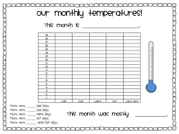Collection Of Blank Bar Graph Worksheet For Kindergarten | Download ...