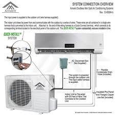elegance 12 000 btu 1 ton ductless mini split air conditioner elegance 12 000 btu 1 ton ductless mini split air conditioner 110 volt 60hz a37gw2c elg the home depot