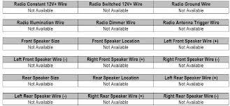2000 camaro stereo wiring diagram wiring diagram 2001 camaro radio wiring harness at Camaro Radio Wiring Harness