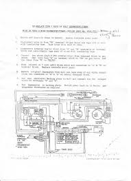 vulcan wiring diagram wiring diagram and schematic kawasaki z750 motorcycle wiring diagram 2005