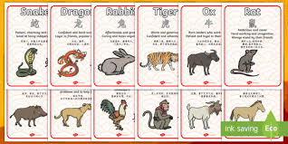 Learn why monkeys are lighthearted pranksters who have the ability monkeys' most defining trait is their intelligence. Chinese New Year Animals Traits Posters Teacher Made