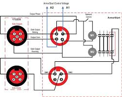 phase pin plug wiring diagram wiring diagram wiring diagram for 5 pin trailer connector the