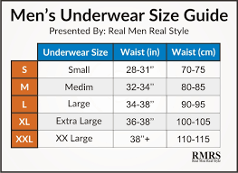 Mens Underwear Sizing Guide Infographic
