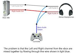 combine a mono and a stereo audio signal to stereo headphones headset diagram jpg