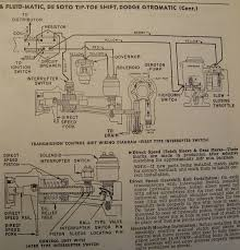 wiring diagram for 1949 ford wiring wiring diagrams