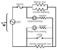 skema elektronika rice cooker gambar diagram kelistrikan rice cooker