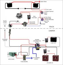 rv wiring diagram simple wiring diagram rv power wire diagram wiring library rv thermostat wiring diagram rv wiring diagram
