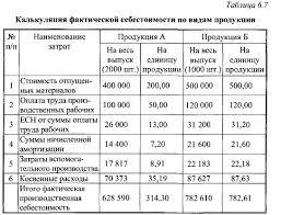 Найден Курсовая калькуляция себестоимости единицы продукции Курсовая калькуляция себестоимости единицы продукции в деталях