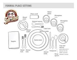Table Setting Templates Table Setting Sketch At Paintingvalley Com Explore