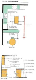 Kitchen Layout With Island 25 Best Ideas About Kitchen Layouts On Pinterest Kitchen Layout