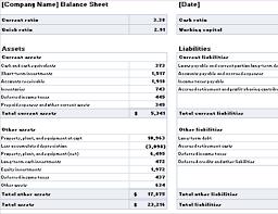 Ratios In Balance Sheet Balance Sheet With Ratios And Working Capital