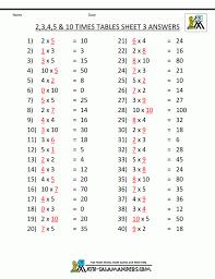 Grade 7 Math Worksheets Alberta. Multiply. Grade 7 Math Unit 8 ...