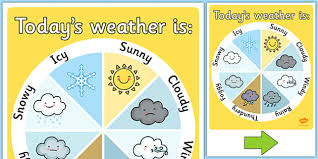 Todays Weather Display Chart Weather Display Chart Today