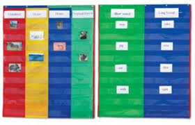 Hanging Pocket Chart Two And Four Column Double Sided Pocket Chart